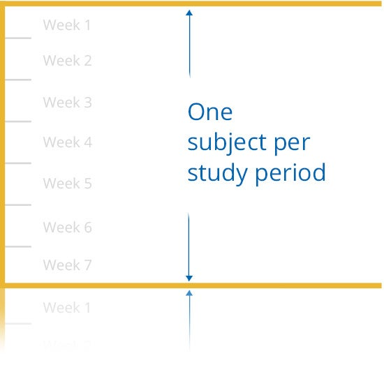 study one subject mobile